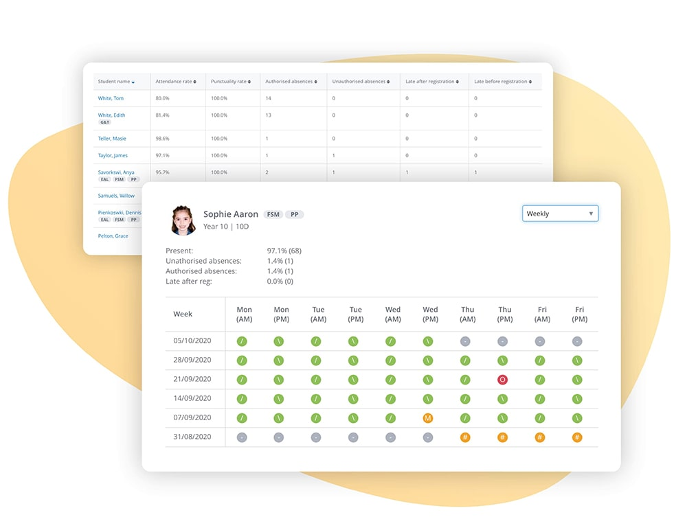 Image of Satchel One's Attendance app showcasing the Daily Absences Dashboard