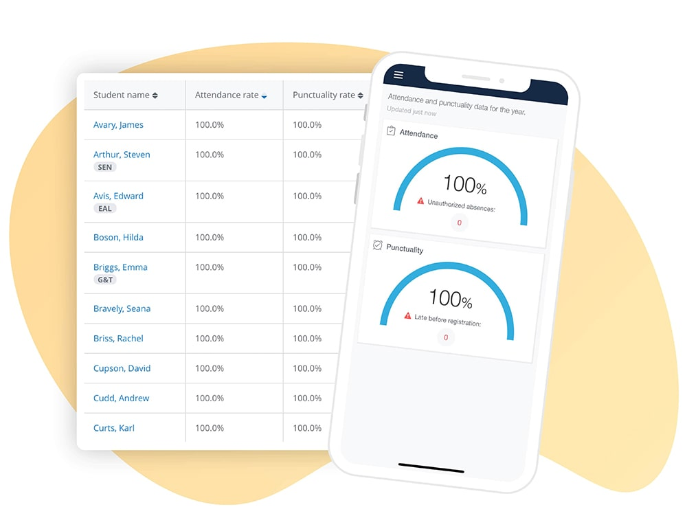 Image of Satchel One's Attendance app showcasing student attendance rates