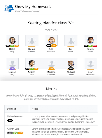 Screen capture showing desktop version of classroom seating plan and notes attached to each student on Satchel Seating