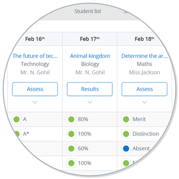 Magnified Show My Homework online teacher gradebook with student results