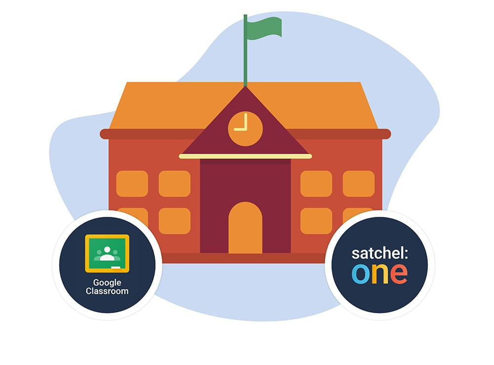 Image of a school and the Satchel One and Google Classroom logos