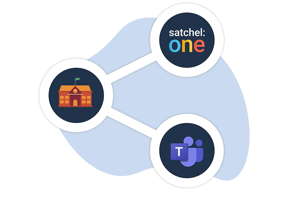 Image of Satchel One and Microsoft Teams working together