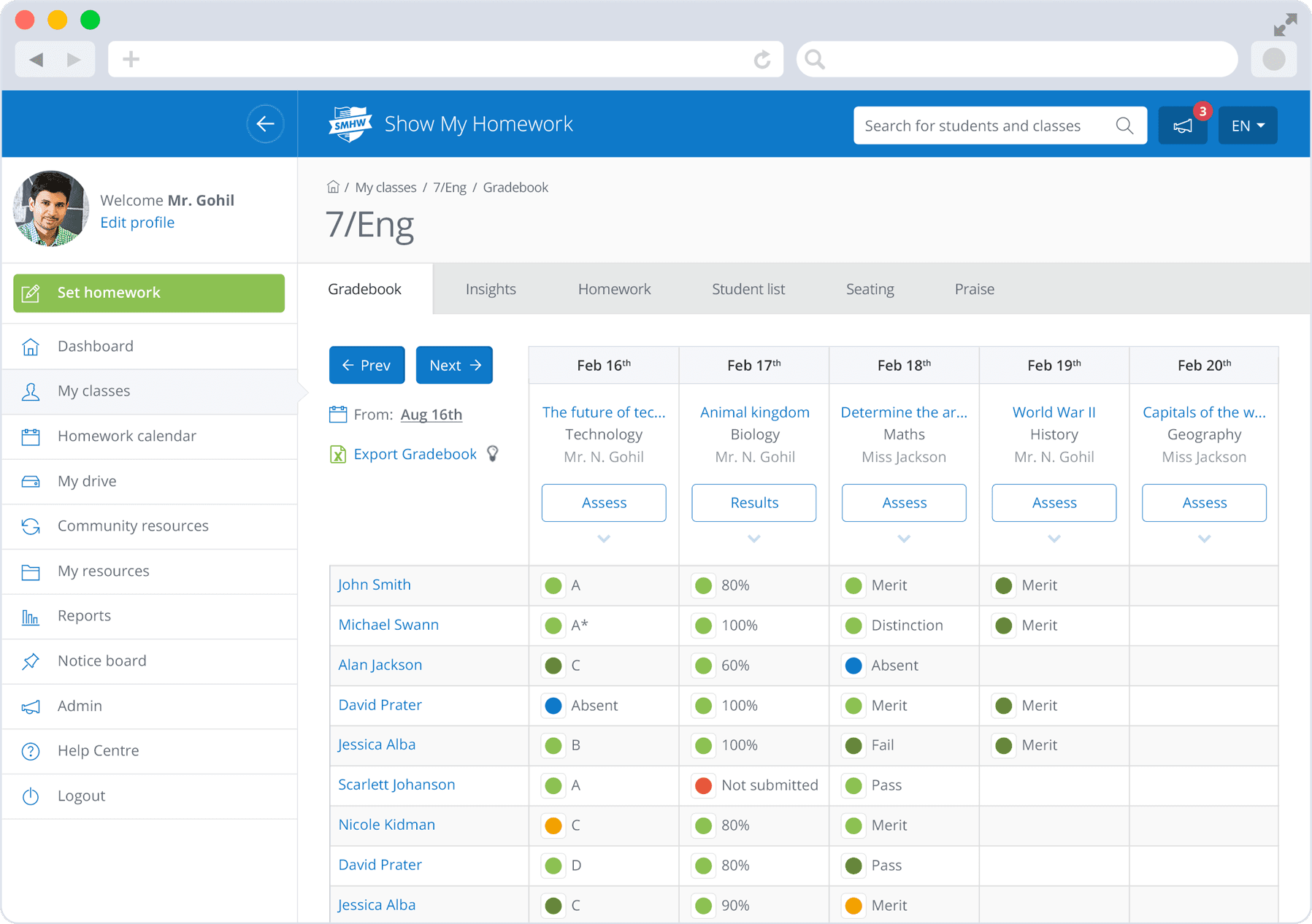 The gradebook feature displaying submission details and grades for students